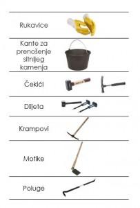 Primjer alata